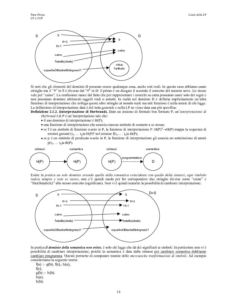 Anteprima della tesi: Elaborazione e interazione in programmazione logica e ad oggetti, Pagina 12