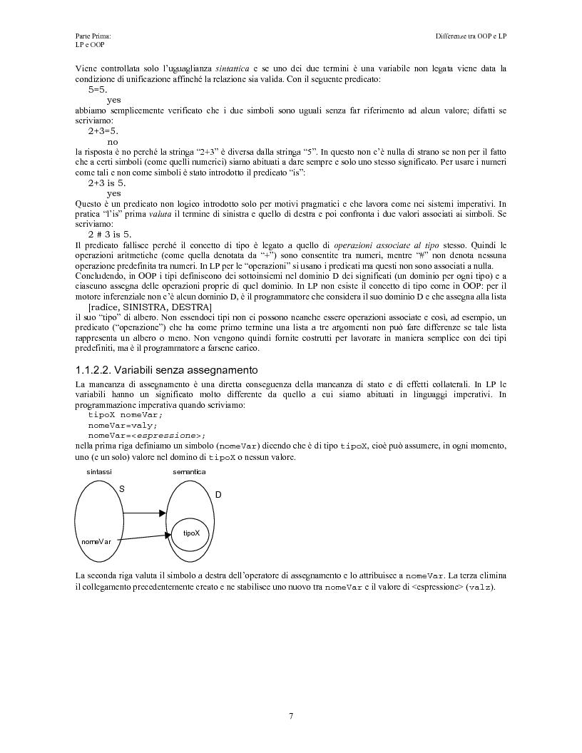 Anteprima della tesi: Elaborazione e interazione in programmazione logica e ad oggetti, Pagina 5