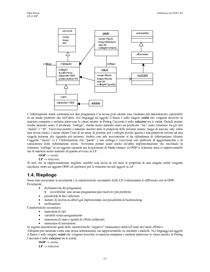 Anteprima della tesi: Elaborazione e interazione in programmazione logica e ad oggetti, Pagina 9