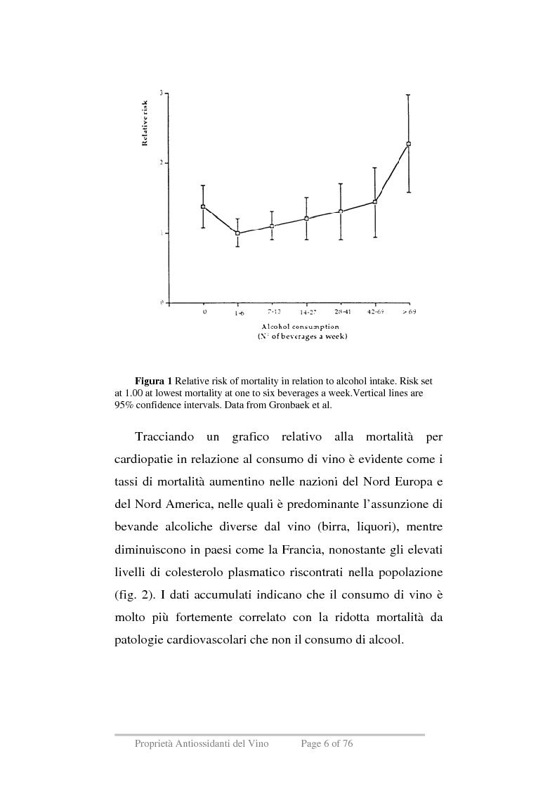 Anteprima della tesi: Proprietà antiossidanti del vino, Pagina 3