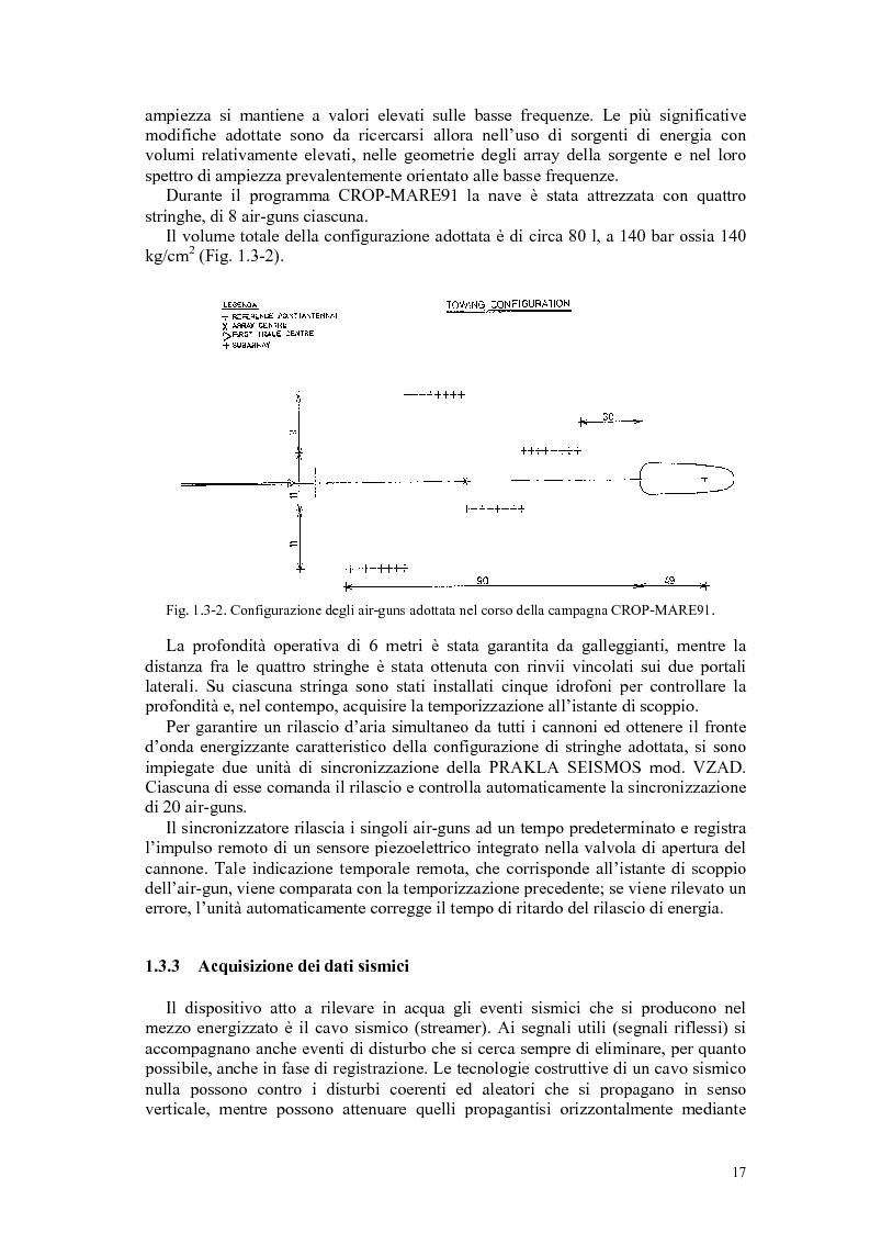 Anteprima della tesi: Rielaborazione ed interpretazione di dati sismici crostali del Margine Campano Tirrenico, Pagina 14