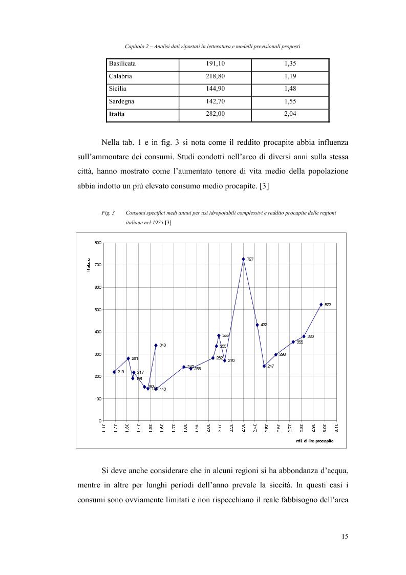 Anteprima della tesi: Analisi dei fabbisogni idropotabili con particolare riferimento ai consumi domestici, Pagina 9