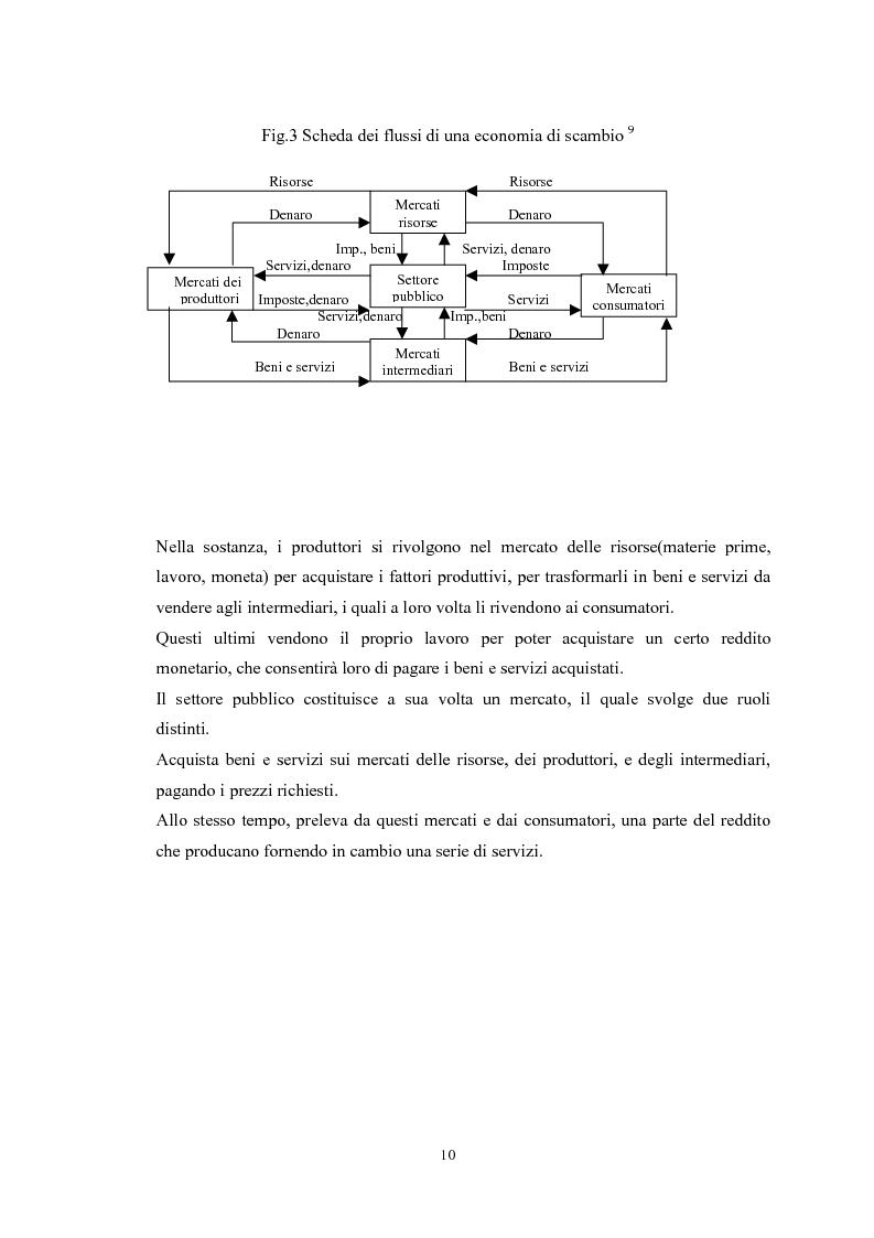 Anteprima della tesi: Il marketing mix e le sue applicazioni in aziende che operano nel settore moda, Pagina 10