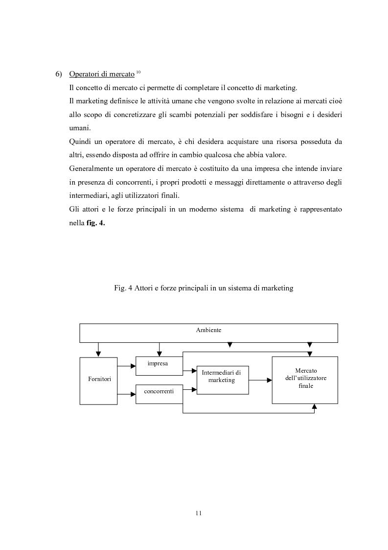 Anteprima della tesi: Il marketing mix e le sue applicazioni in aziende che operano nel settore moda, Pagina 11