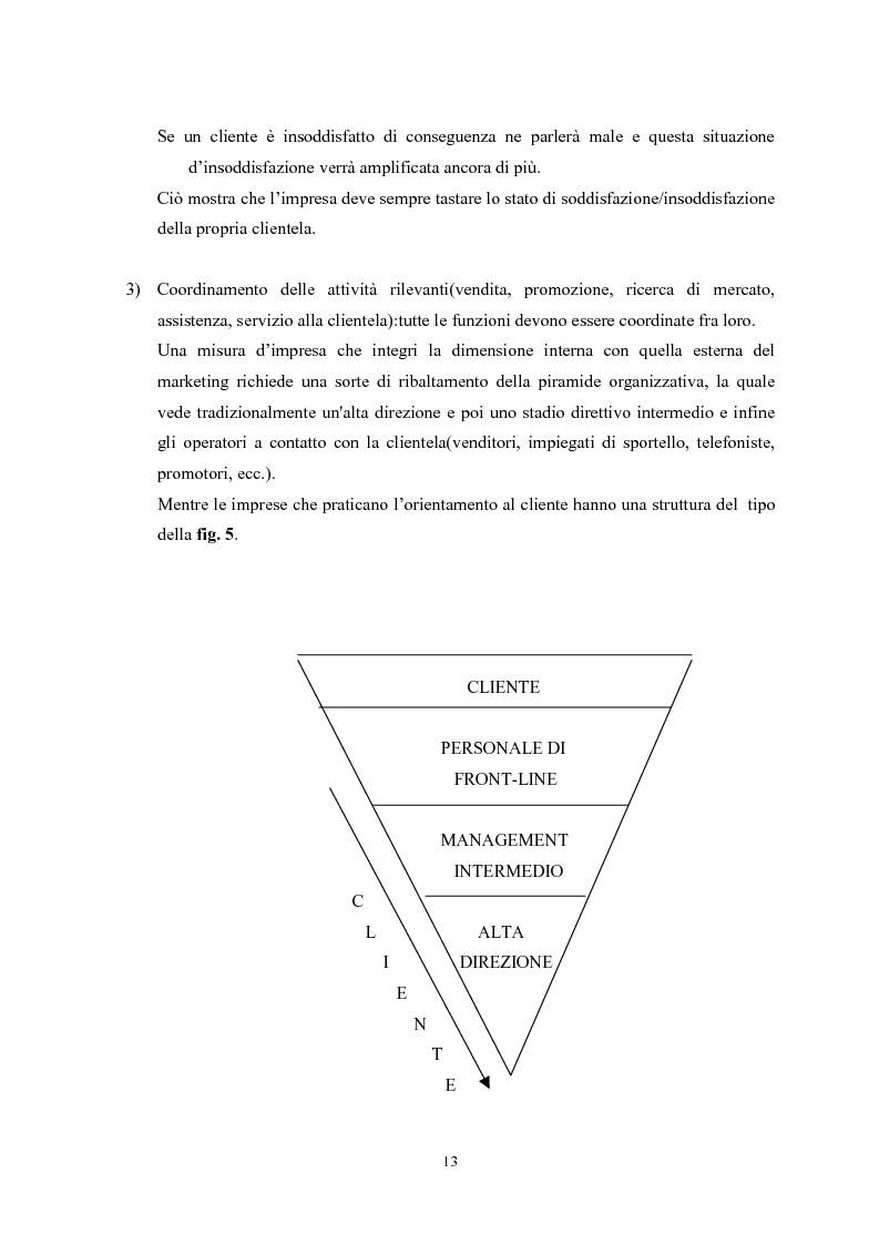 Anteprima della tesi: Il marketing mix e le sue applicazioni in aziende che operano nel settore moda, Pagina 13