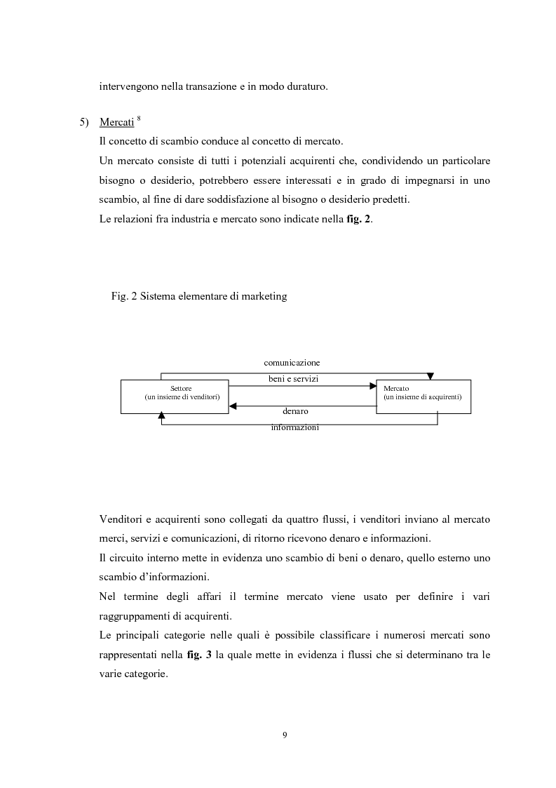 Anteprima della tesi: Il marketing mix e le sue applicazioni in aziende che operano nel settore moda, Pagina 9