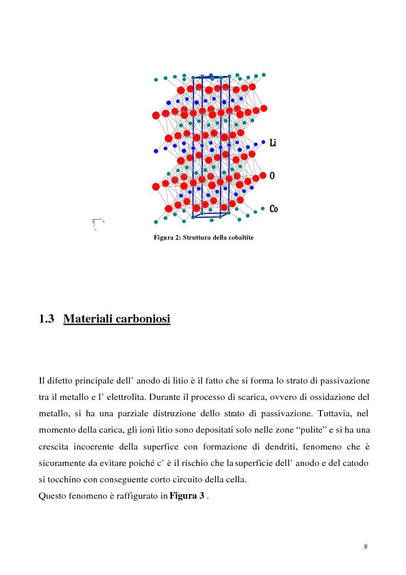 Anteprima della tesi: Sintesi e caratterizzazione chimico-fisica di materiali anodici per accumulatori leggeri, Pagina 6