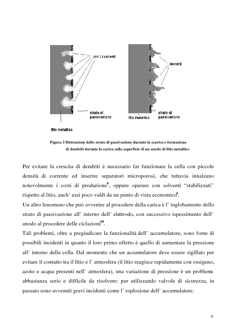 Anteprima della tesi: Sintesi e caratterizzazione chimico-fisica di materiali anodici per accumulatori leggeri, Pagina 7
