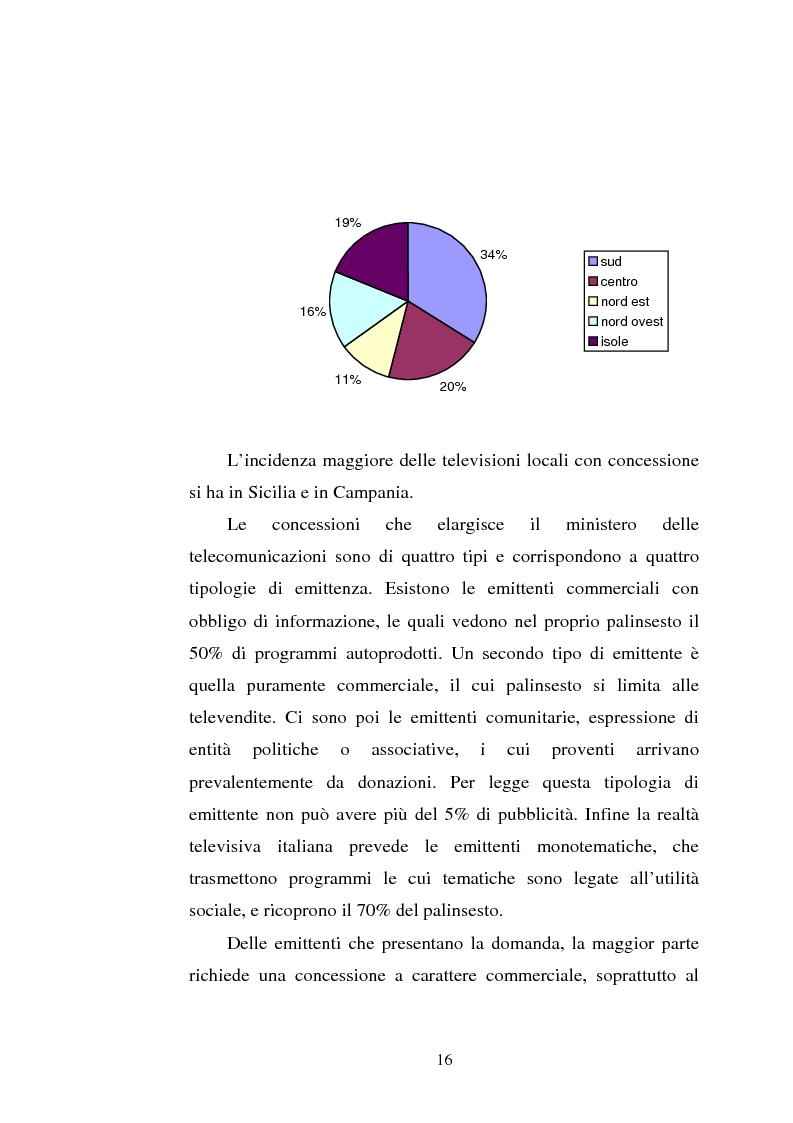 Anteprima della tesi: Palinsesti televisivi ed immagine di rete nelle televisioni locali: il caso di Bergamo tv, Pagina 12