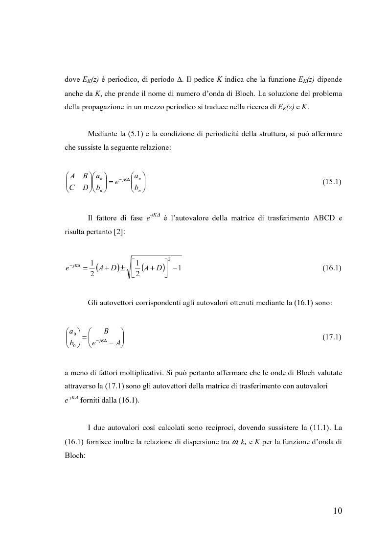 Anteprima della tesi: Dispositivi a banda fotonica proibita a cristalli liquidi, Pagina 10