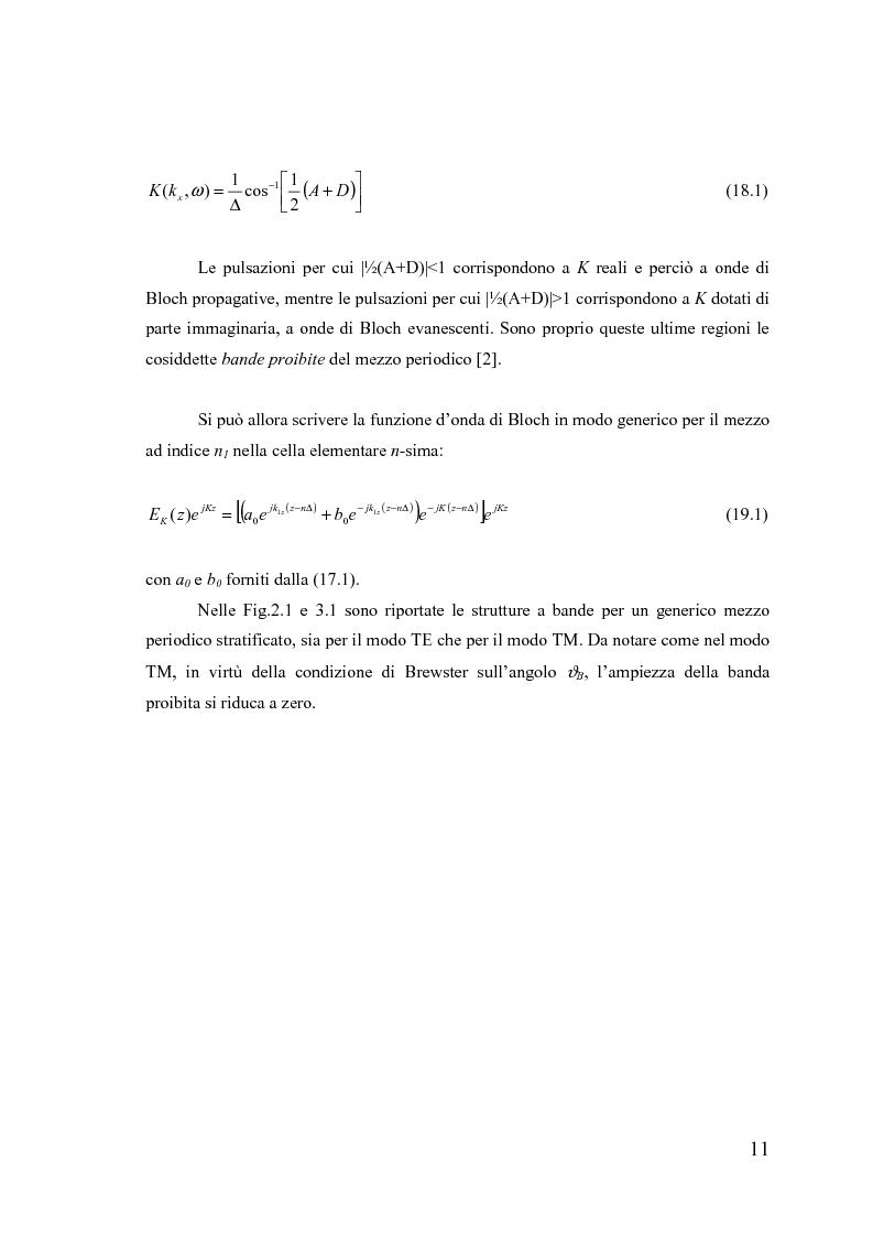 Anteprima della tesi: Dispositivi a banda fotonica proibita a cristalli liquidi, Pagina 11