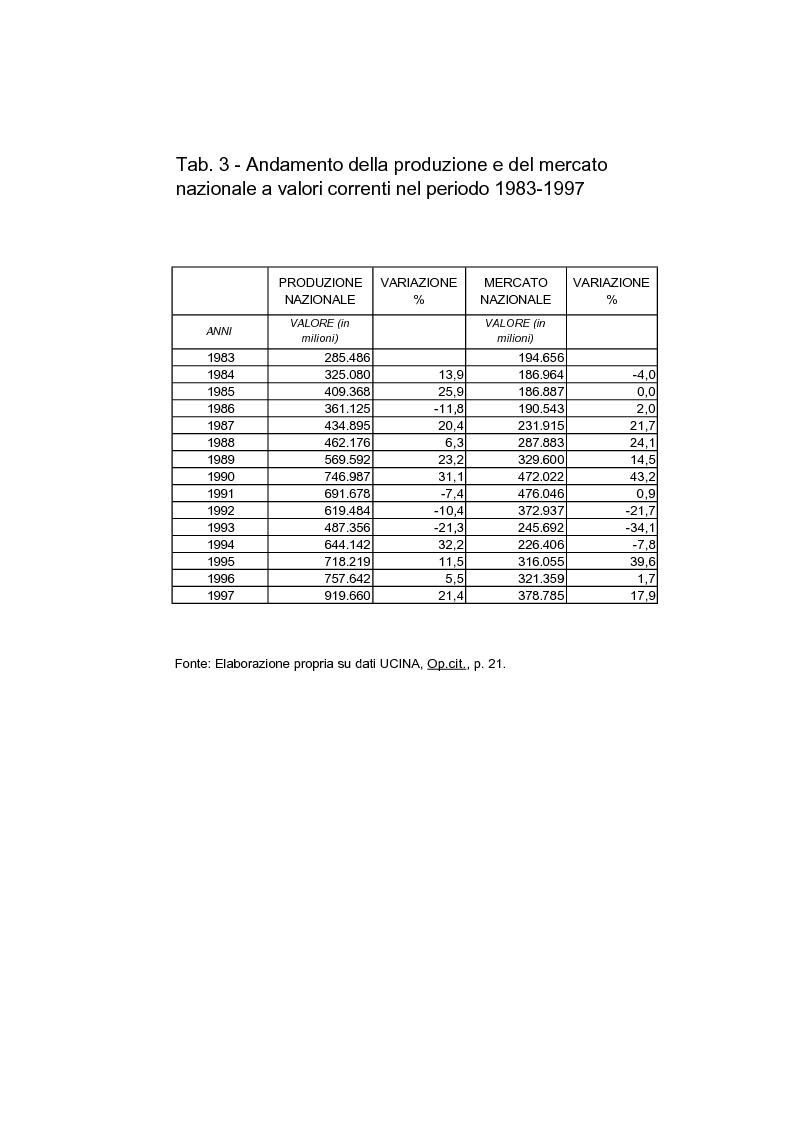 Anteprima della tesi: Strutture portuali e spazio relazionale: il caso della nautica da diporto nel Savonese, Pagina 11