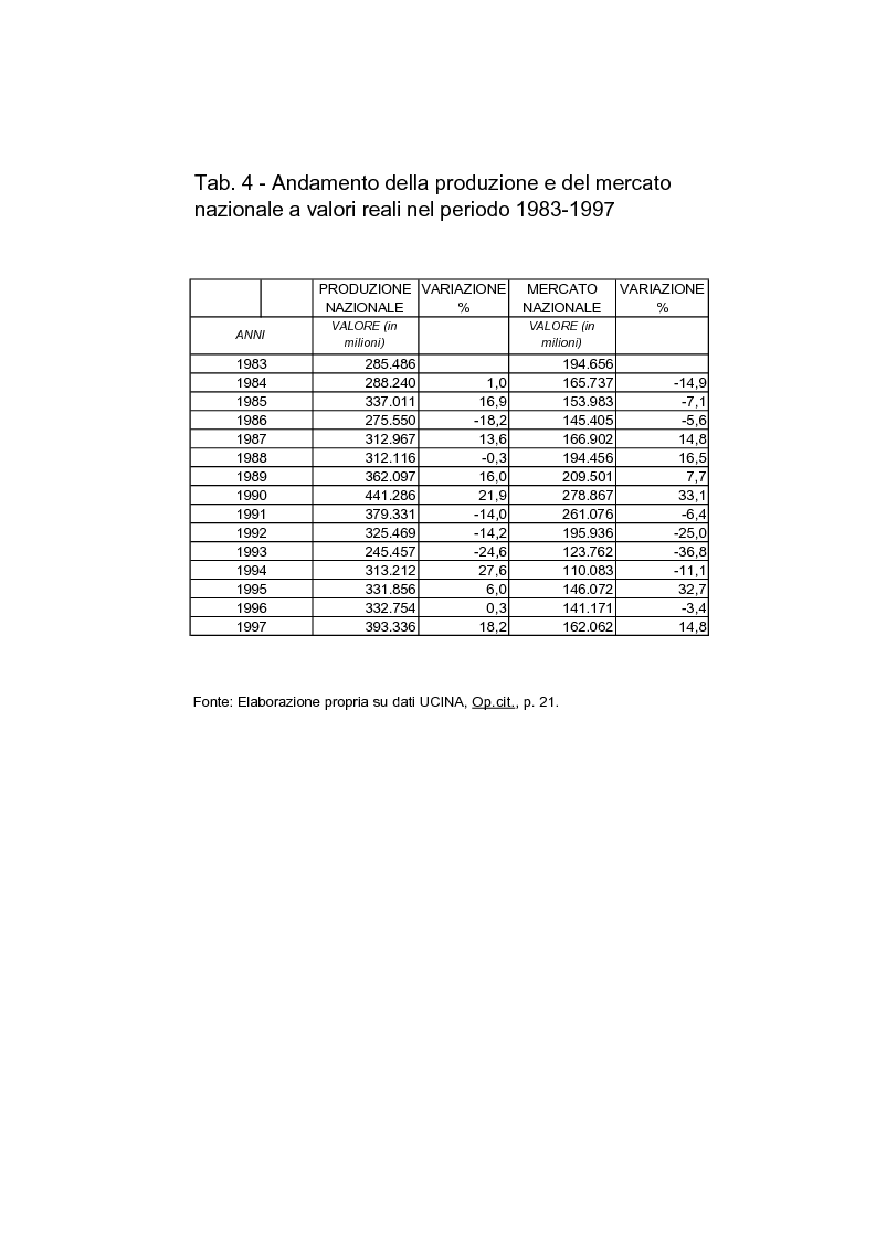 Anteprima della tesi: Strutture portuali e spazio relazionale: il caso della nautica da diporto nel Savonese, Pagina 12