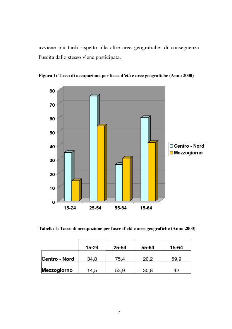 Anteprima della tesi: Flessibilità e mediazione del lavoro temporaneo: un caso aziendale, Pagina 4