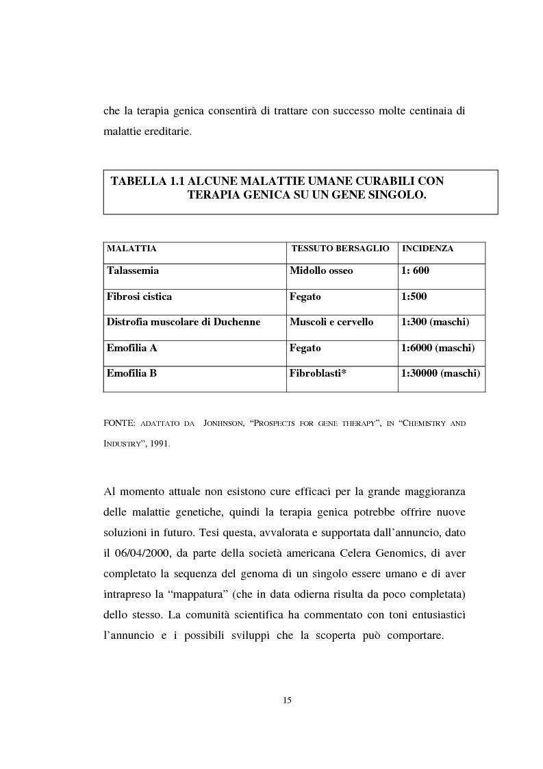 Anteprima della tesi: La valutazione delle aziende biotecnologiche: i possibili ambiti d'intervento degli intermediari finanziari, Pagina 15