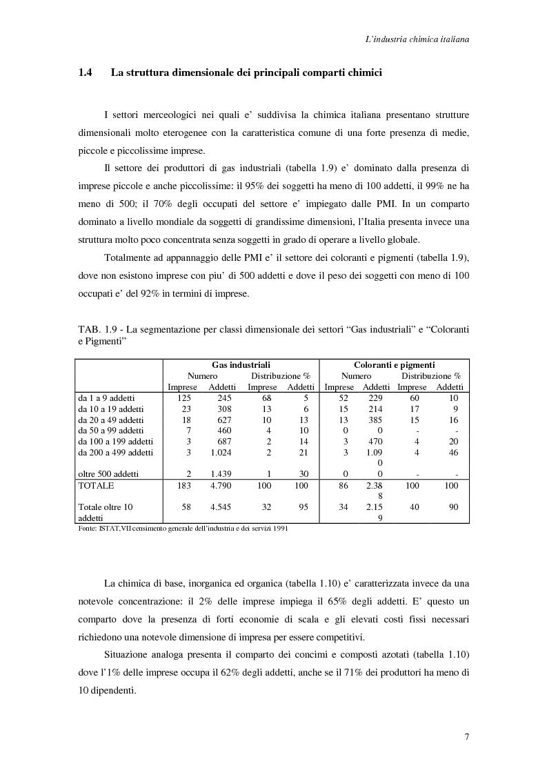 Anteprima della tesi: Le strategie di internazionalizzazione delle piccole e medie imprese chimiche italiane, Pagina 10