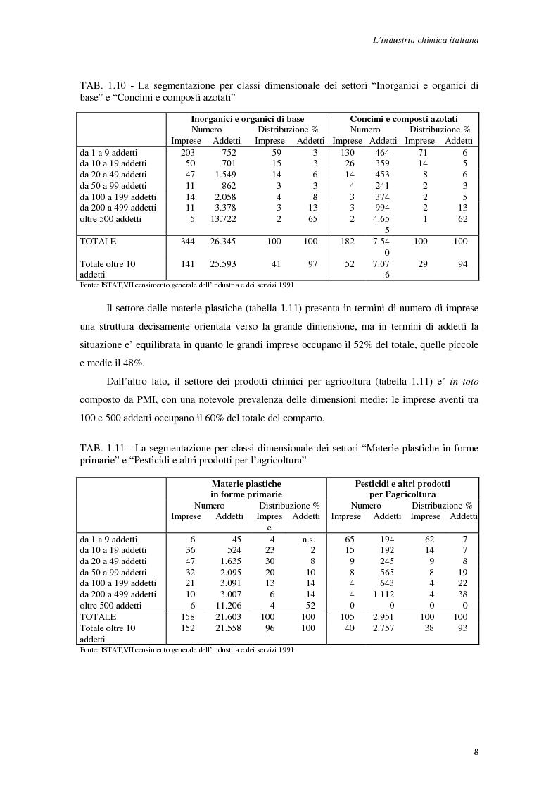 Anteprima della tesi: Le strategie di internazionalizzazione delle piccole e medie imprese chimiche italiane, Pagina 11
