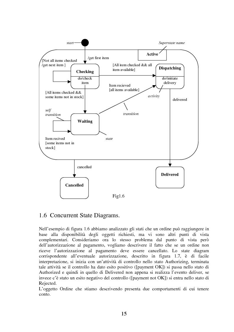 Anteprima della tesi: La modellizzazione di sistemi tolleranti ai guasti con Gspn e Uml e sua applicazione nel progetto Tiran, Pagina 15