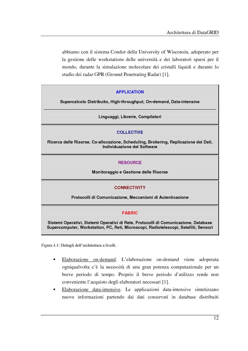 Anteprima della tesi: Simulazione di griglie computazionali: applicazione al progetto DataGRID, Pagina 12
