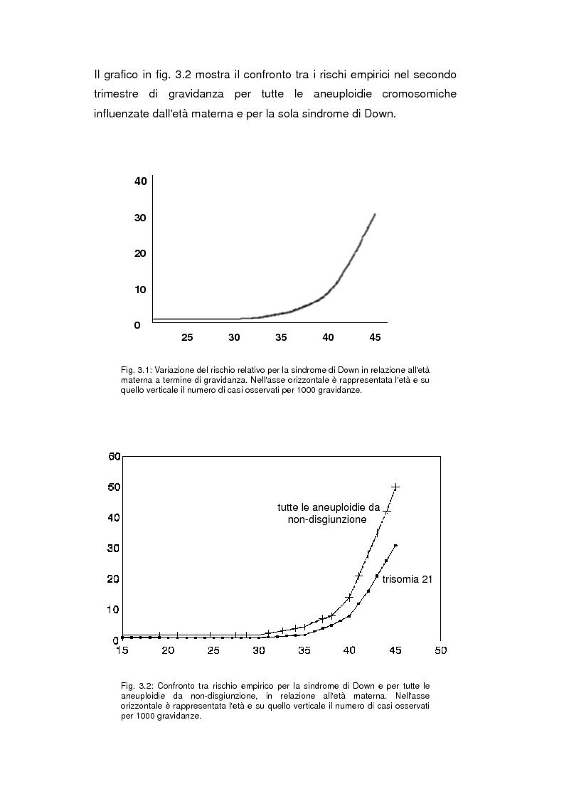 Anteprima della tesi: Uso del Triplo-Test nello screening della trisomia 21 e dei difetti del tubo neurale, Pagina 13
