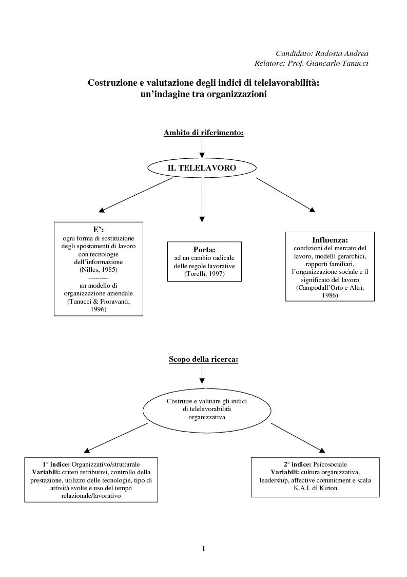 Anteprima della tesi: Costruzione e valutazione degli indici di telelavorabilità: un'indagine tra organizzazioni, Pagina 1