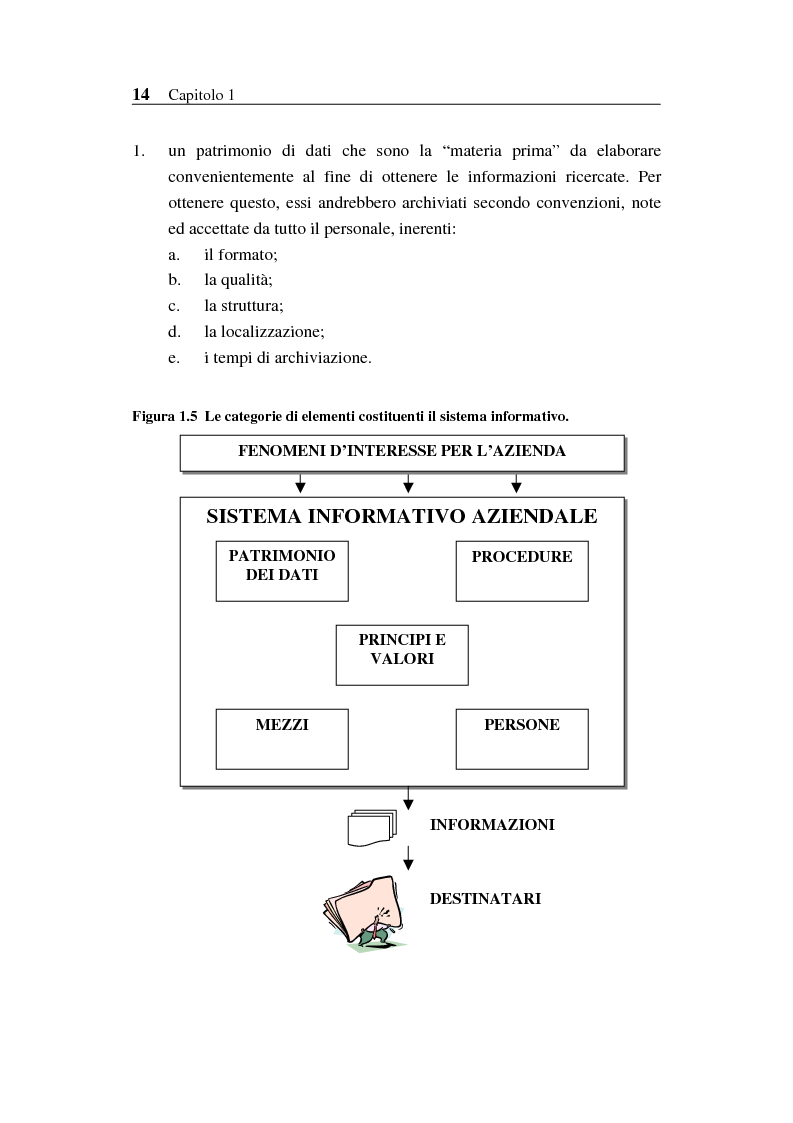 Anteprima della tesi: Il sistema informativo bancario: efficienza, efficacia e analisi delle prestazioni, Pagina 13