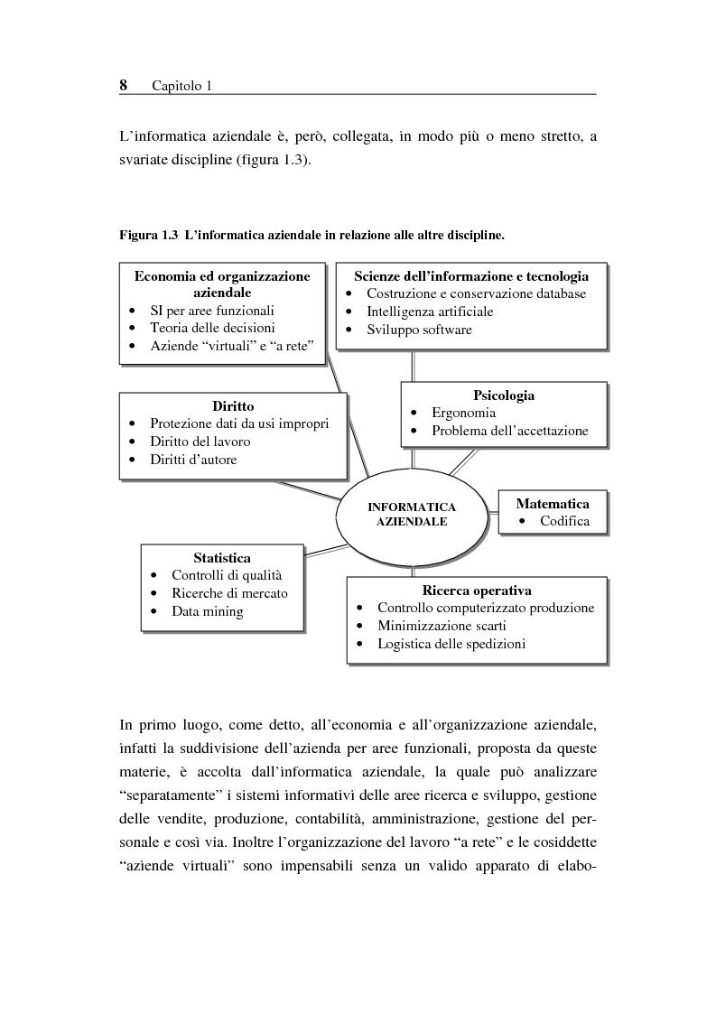 Anteprima della tesi: Il sistema informativo bancario: efficienza, efficacia e analisi delle prestazioni, Pagina 7