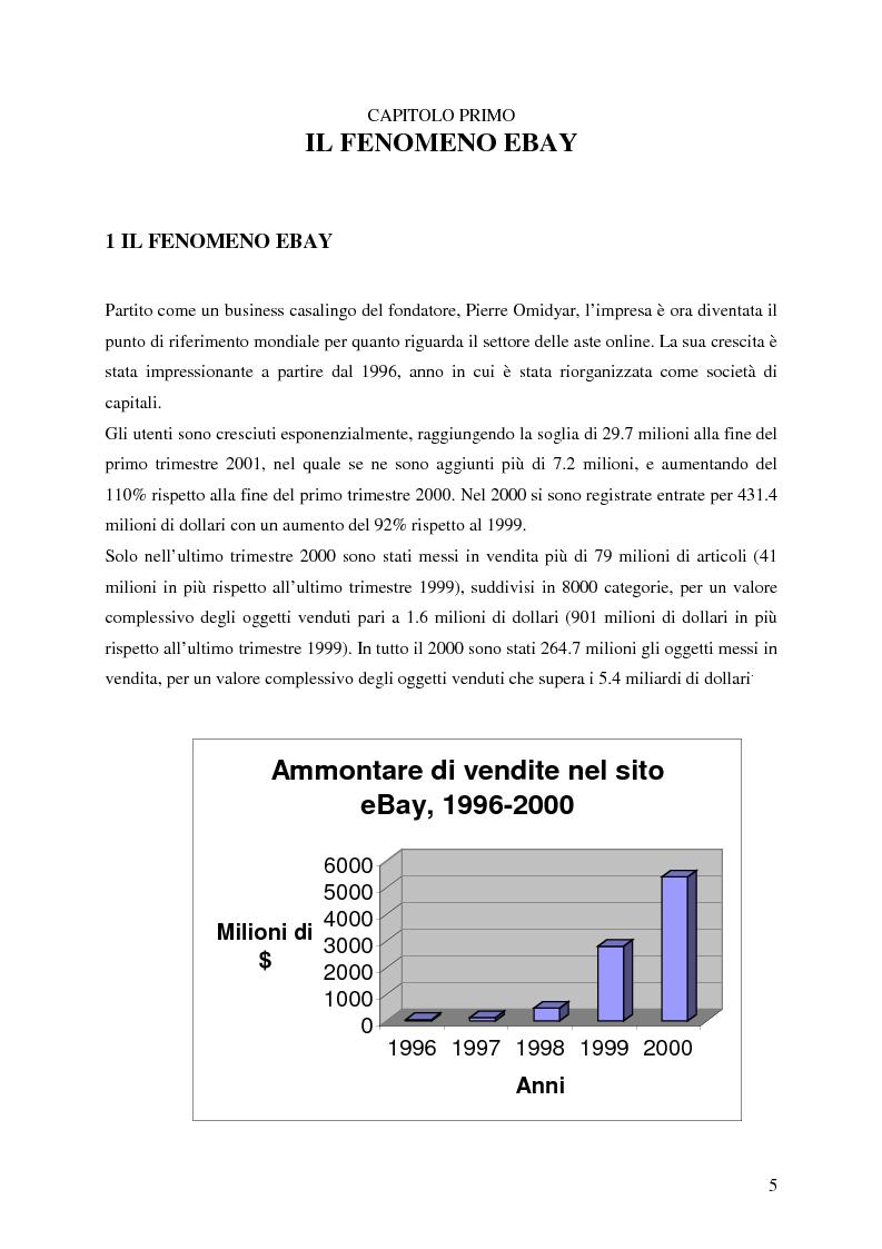 Anteprima della tesi: Profitti e Internet: il caso eBay, Pagina 4