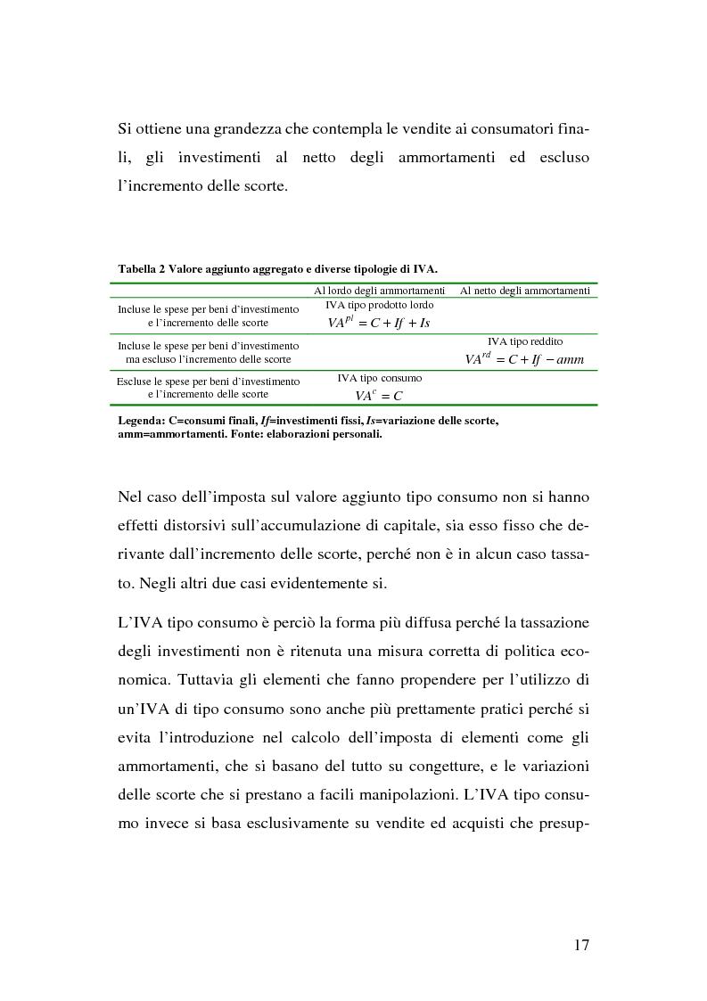 Anteprima della tesi: I problemi del regime definitivo Iva nell'Unione Europea, Pagina 11
