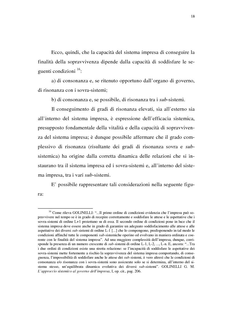 Anteprima della tesi: Rischio d'impresa e capitale allocato. L'impatto sulle aree funzionali dell'impresa, Pagina 9