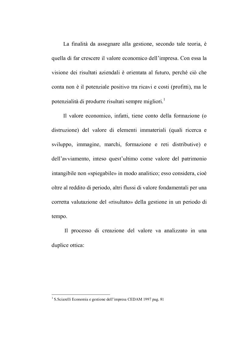 Anteprima della tesi: La valutazione delle aziende farmaceutiche, Pagina 7