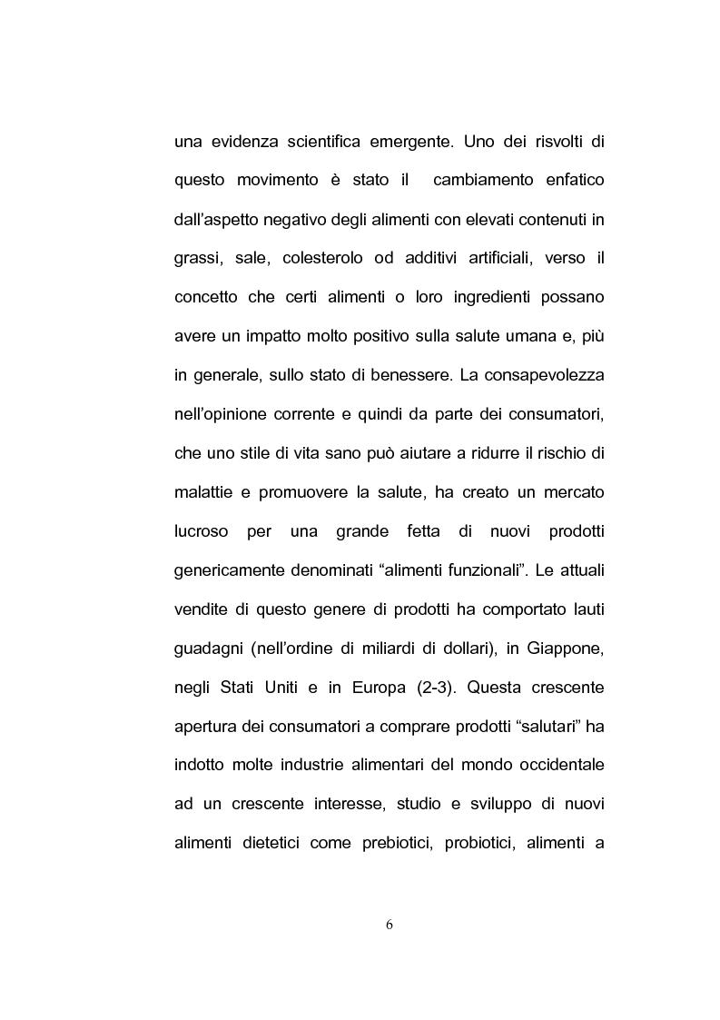 Anteprima della tesi: Separazione e caratterizzazione di FOS e fruttani impiegati nella preparazione di alimenti prebiotici e integratori alimentari, Pagina 6
