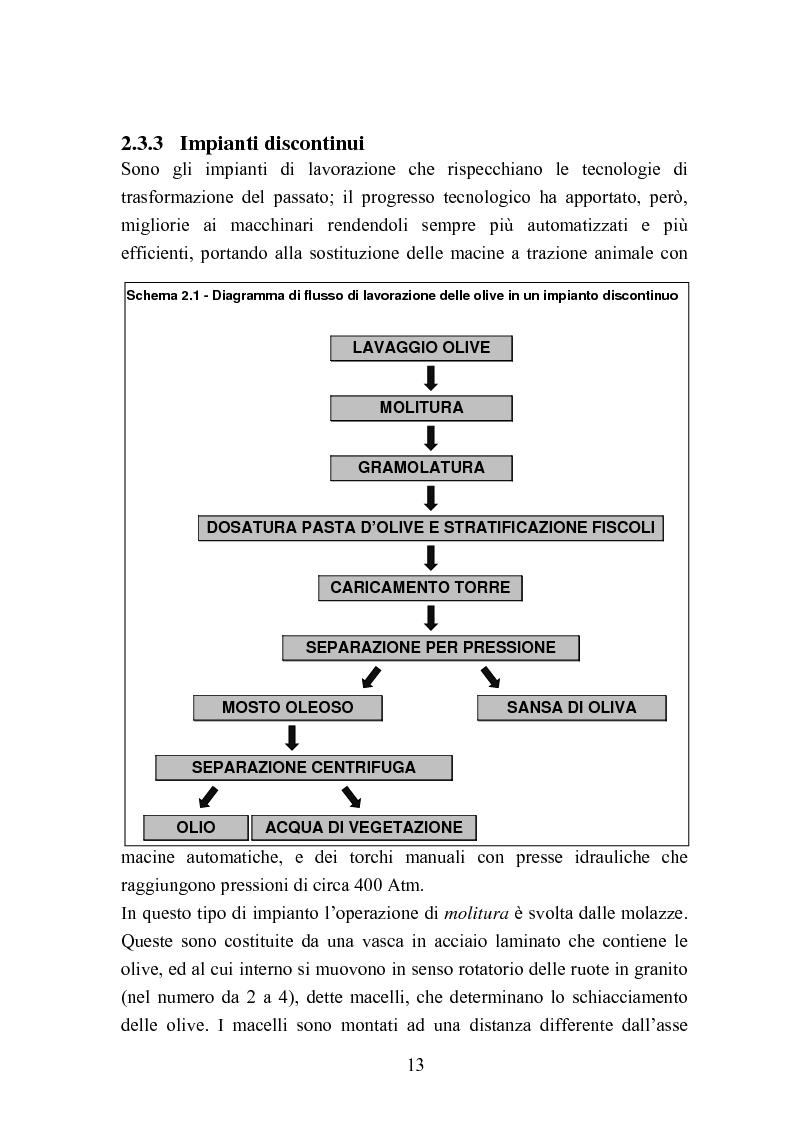 Anteprima della tesi: Valutazione della qualità di oli extravergini di oliva, ottenuti con diverse tecniche di estrazione, in relazione al contenuto di sotanze a struttura fenolica, Pagina 13