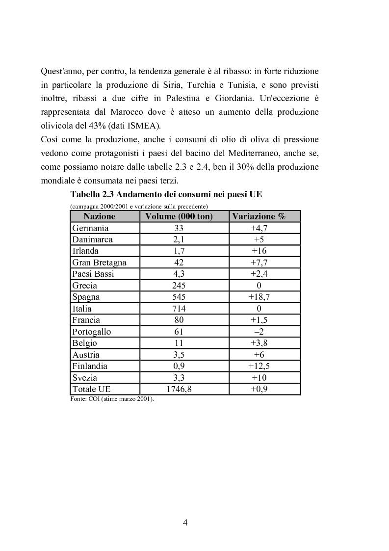Anteprima della tesi: Valutazione della qualità di oli extravergini di oliva, ottenuti con diverse tecniche di estrazione, in relazione al contenuto di sotanze a struttura fenolica, Pagina 4