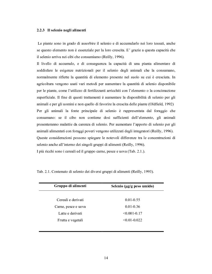 Anteprima della tesi: Accumulo di selenio da parte di specie di Lactobacillus, Pagina 12