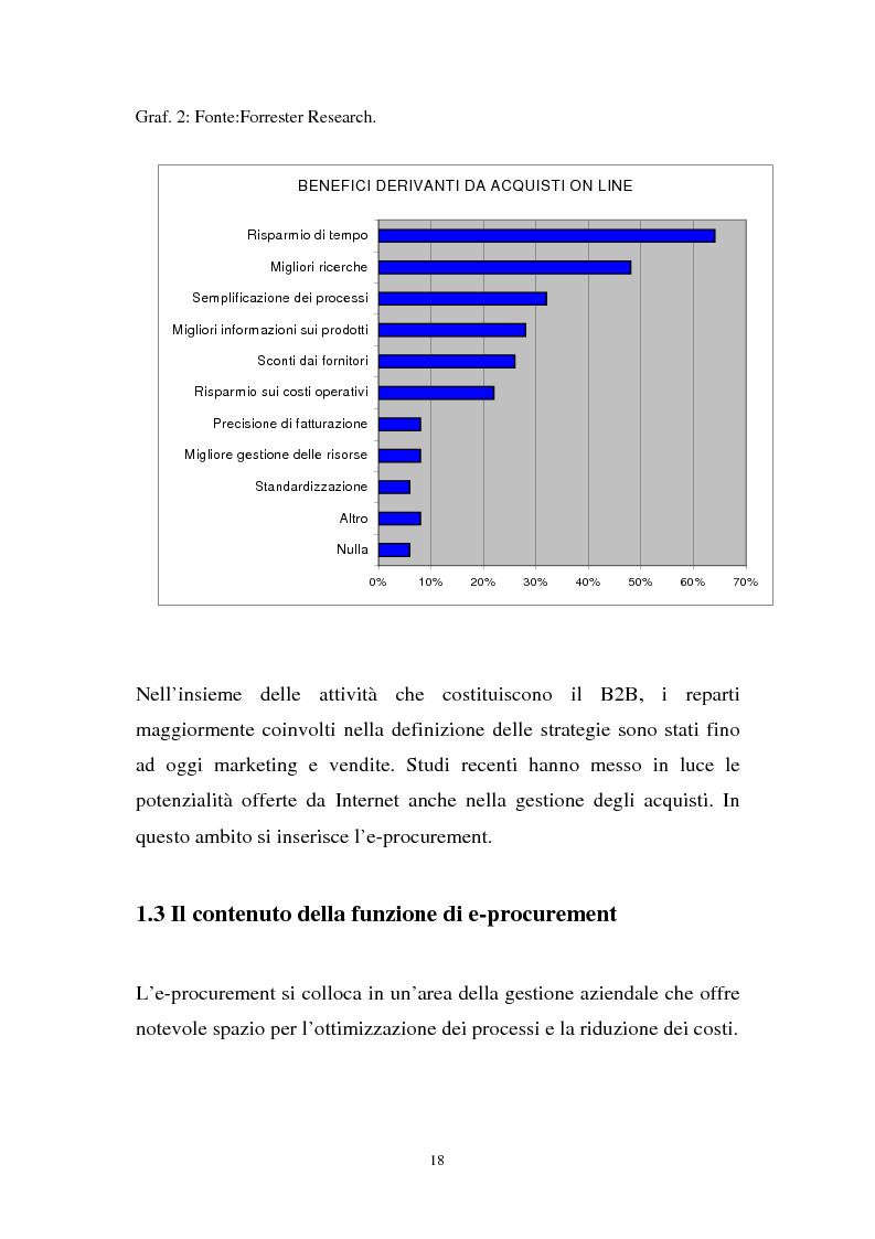 Anteprima della tesi: La gestione dell'e-procurement ed il ruolo delle banche, Pagina 10
