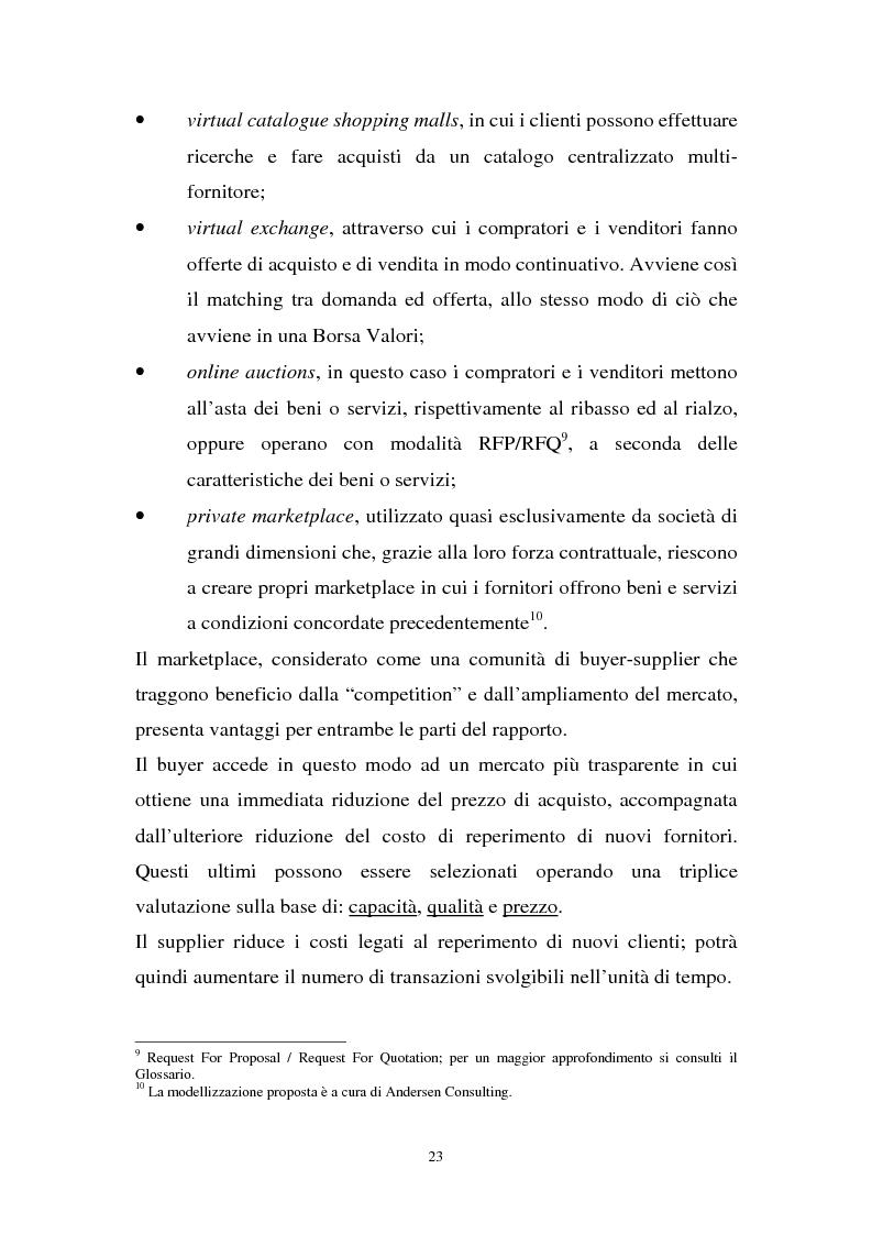 Anteprima della tesi: La gestione dell'e-procurement ed il ruolo delle banche, Pagina 15