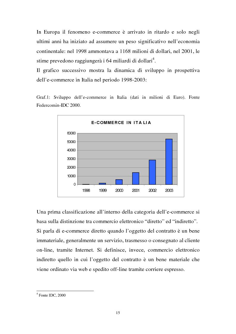 Anteprima della tesi: La gestione dell'e-procurement ed il ruolo delle banche, Pagina 7