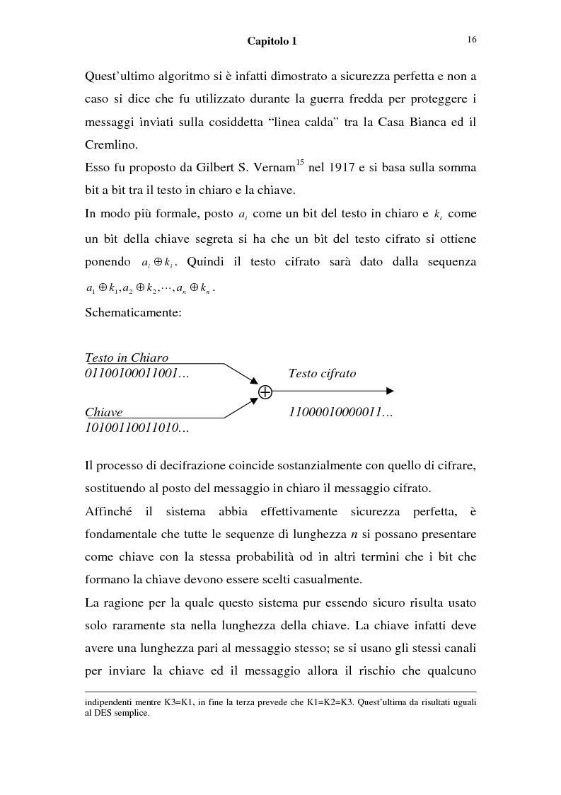 Anteprima della tesi: La sicurezza nei sistemi informatici: firma digitale,  l'algoritmo di Shor e sue possibili conseguenze, Pagina 14
