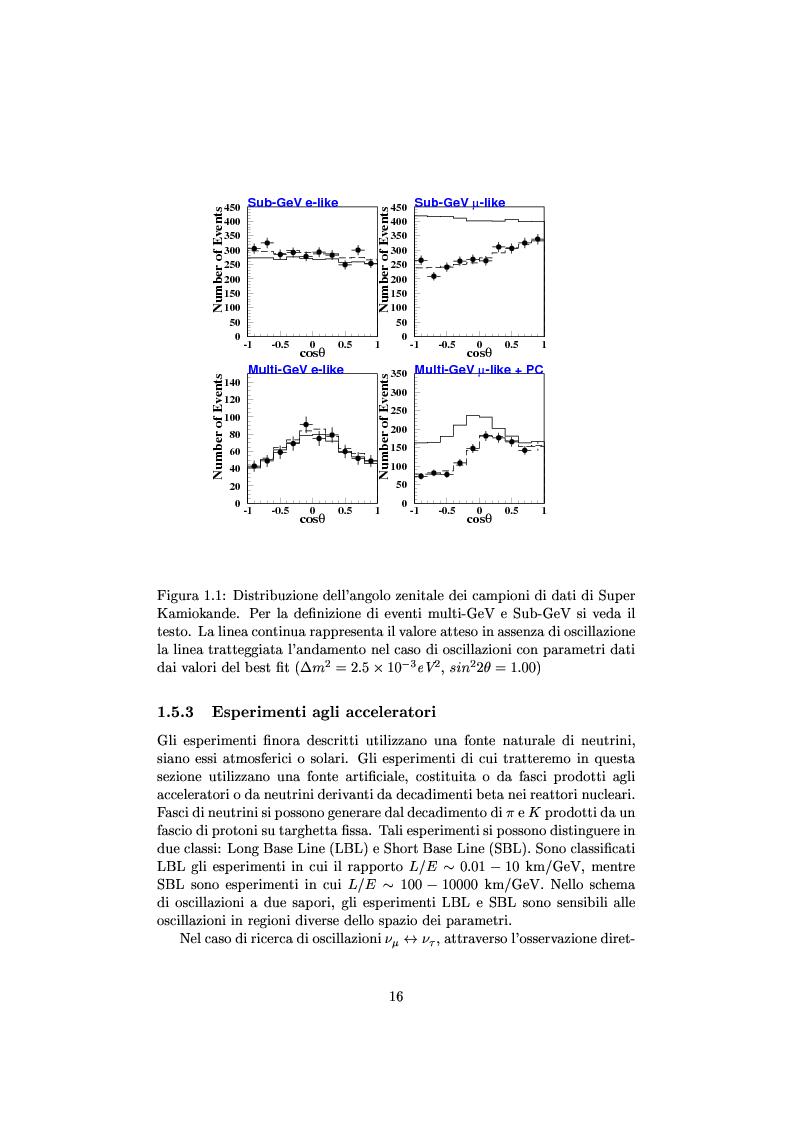 Anteprima della tesi: Misure cinematiche nell'esperimento Chorus per la ricerca di oscillazione di neutrini, Pagina 11