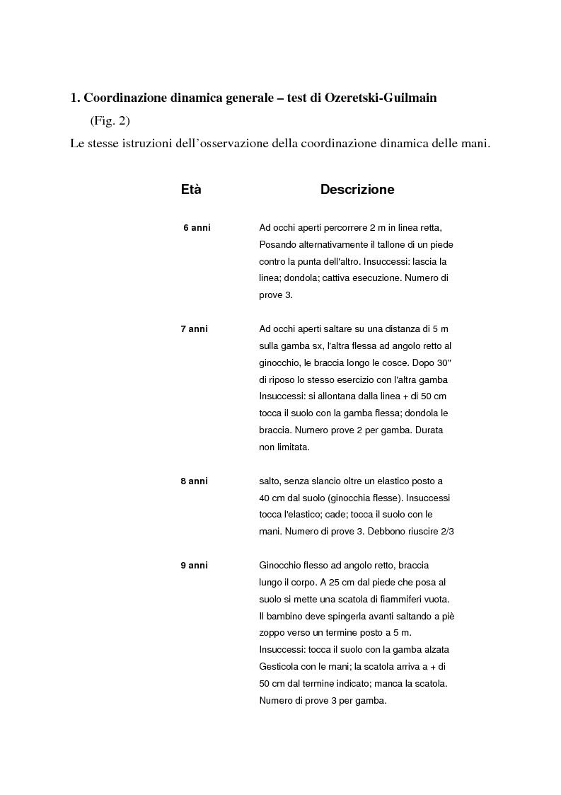 Anteprima della tesi: L'importanza dell'attività motoria nella scuola elementare, Pagina 4