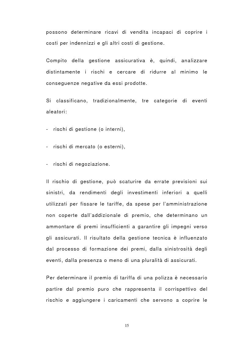 Anteprima della tesi: Il bilancio di esercizio delle imprese di assicurazione e le polizze unit-linked e index-linked, Pagina 13