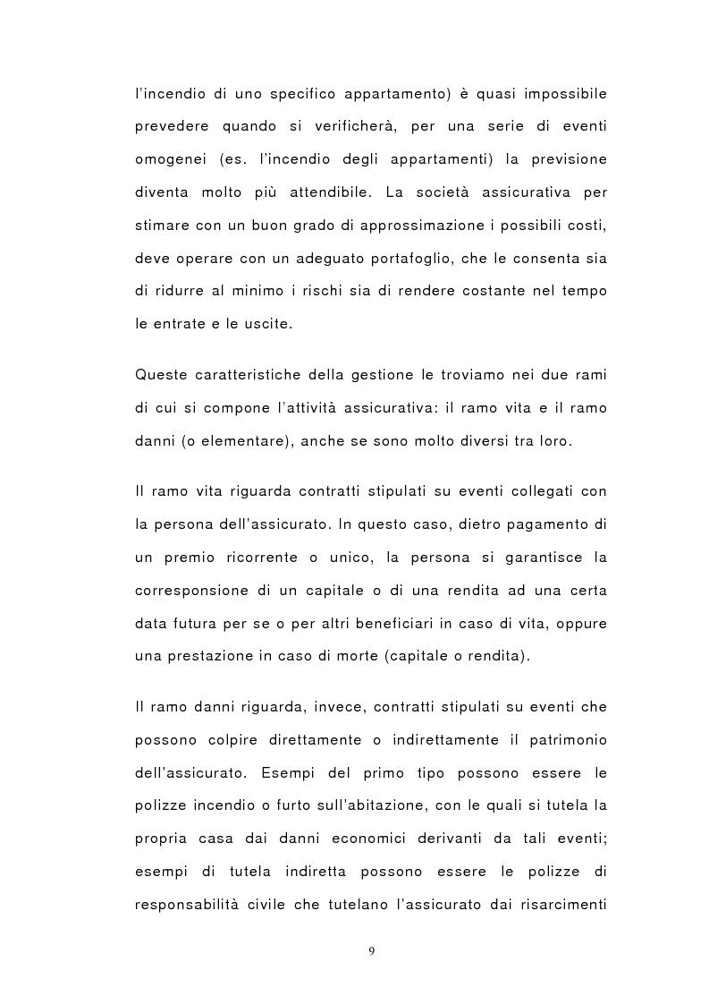Anteprima della tesi: Il bilancio di esercizio delle imprese di assicurazione e le polizze unit-linked e index-linked, Pagina 7