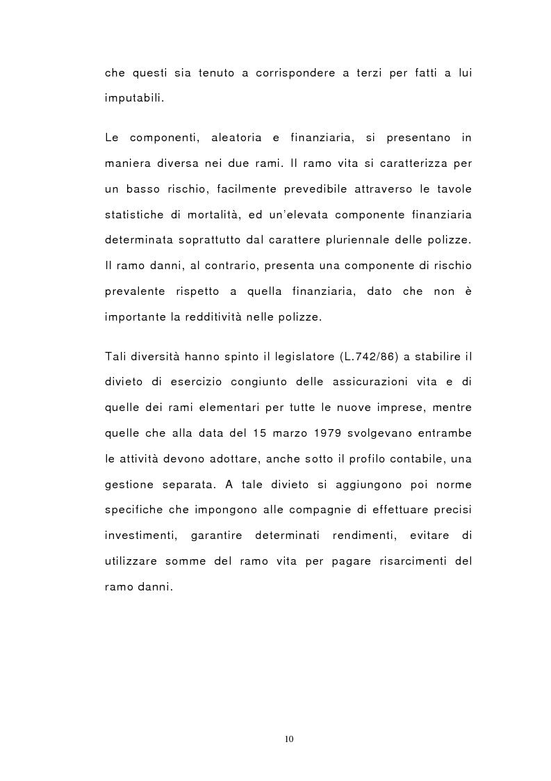 Anteprima della tesi: Il bilancio di esercizio delle imprese di assicurazione e le polizze unit-linked e index-linked, Pagina 8