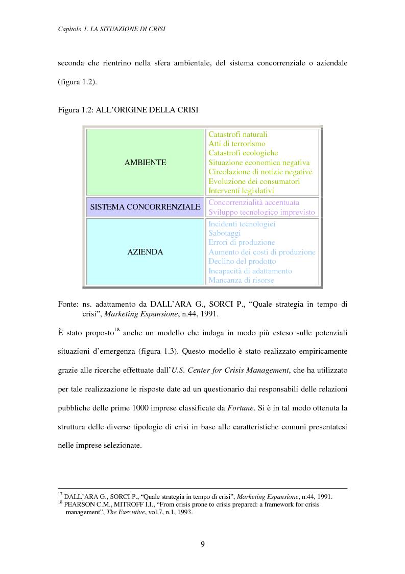 Anteprima della tesi: Crisis management: aspetti teorici e riflessioni su casi reali, Pagina 13