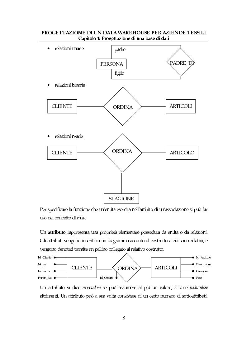 Anteprima della tesi: Progettazione di un data warehouse per aziende tessili, Pagina 7