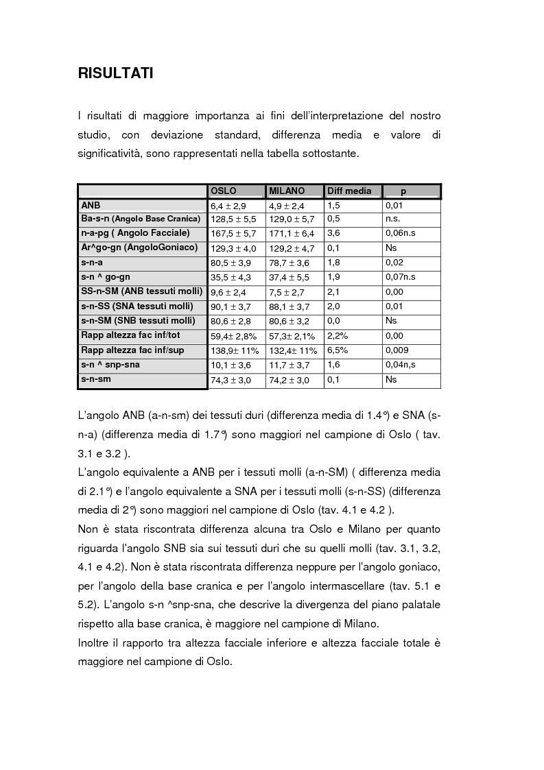 Anteprima della tesi: La crescita cranio-facciale nei pazienti affetti da labiopalatoschisi monolaterale completa: studio multicentric, Pagina 4