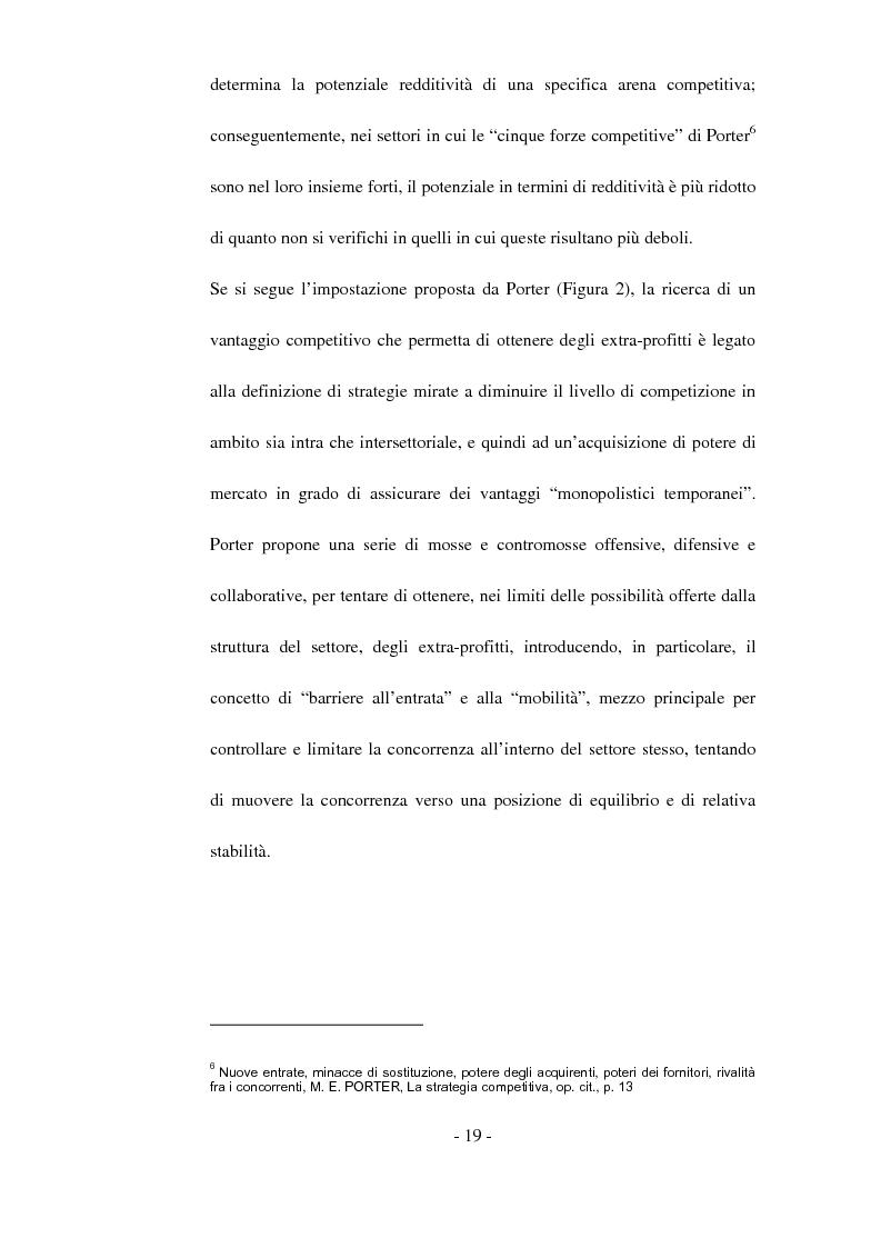 Anteprima della tesi: Tecniche di analisi della competizione, Pagina 13
