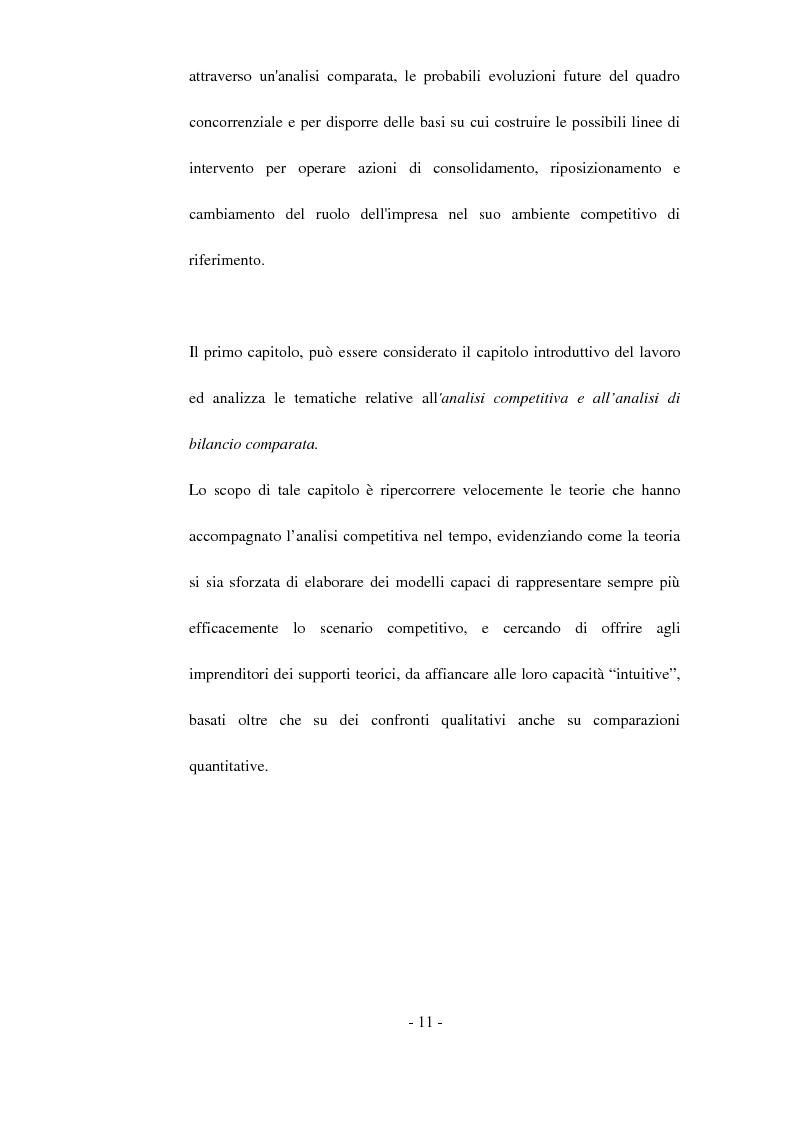 Anteprima della tesi: Tecniche di analisi della competizione, Pagina 5