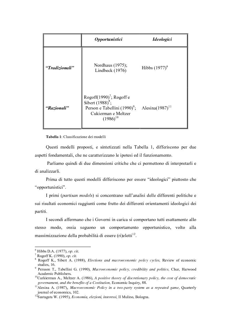 Anteprima della tesi: Sviluppi recenti della teoria del ciclo politico, Pagina 2